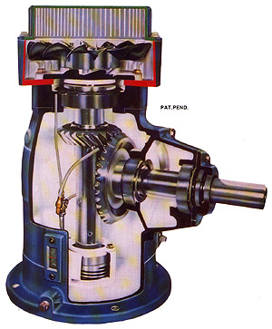 Right Angle Gear Drives